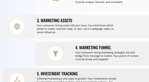 The Marketing Stack - Infographic